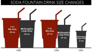 Thinking at the margin from Coke and Pepsi
