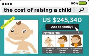 Average spending on a child