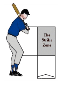 Decision-making in the strike zone