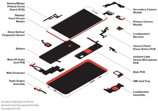 The Cost of an All-American iPhone Supply Chain