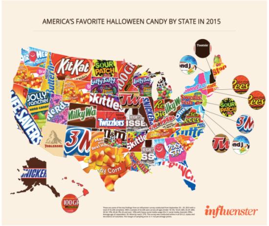 Halloween top ten list