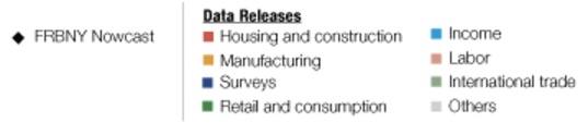 GDP monitors