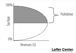 marijuana tax incentives