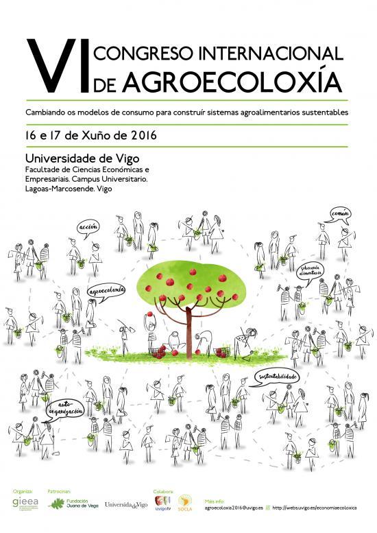 VI Congreso internacional de Agroecología