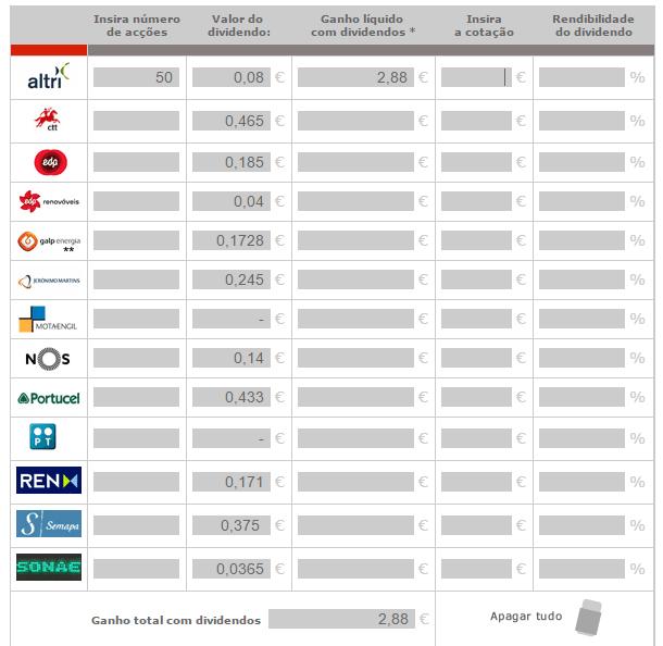 Calculadora dividendos 2015