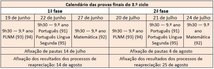 Calendário das provas finais do 3.º ciclo