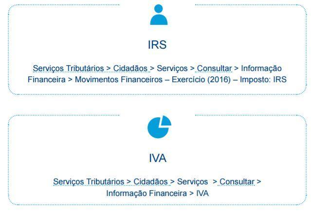Reembolso do IRS 2017