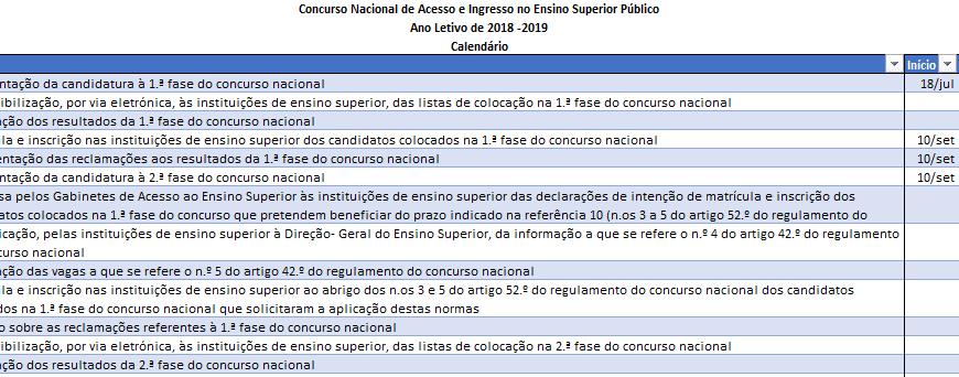 Calendário do Concurso Nacional de Acesso e Ingresso no Ensino Superior Público 2018/2019