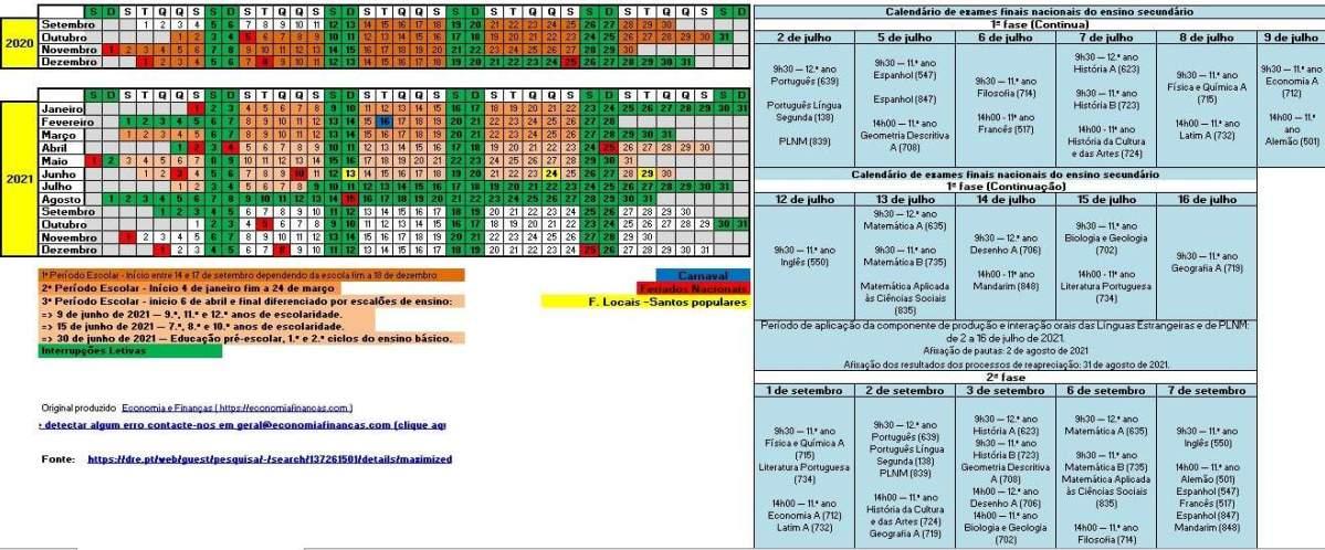 Provas de Aferição e Exames do 9º Ano Cancelados 2020/2021