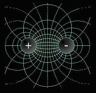 acandas-campos-electromagnéticos-ciencia