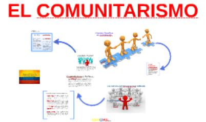 Comunitarismo
