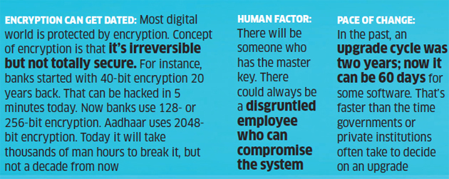 WHY DIGITAL INDIA IS NOT 100% SECURE