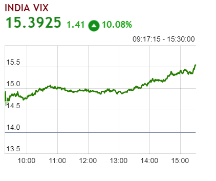 India-VIX (7)