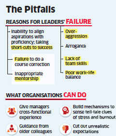 How organisations can help young leaders avoid making mistakes