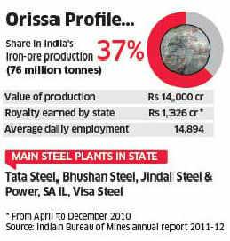 Why Orissa mining may not go the Goa way