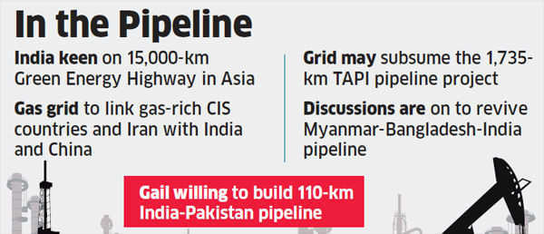 Government proposes 15,000-km green energy highway