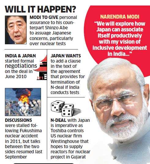 Prime Minister Narendra Modi's Japan visit may not seal civil nuclear deal