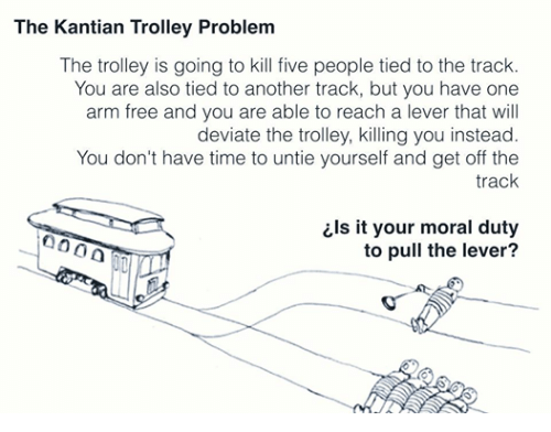 Trolley Problem, Kantian