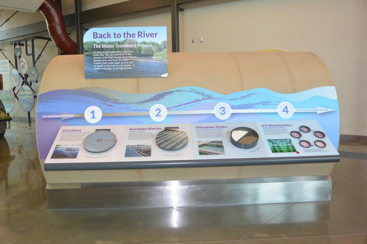 exhibits-metro-waterworks-3