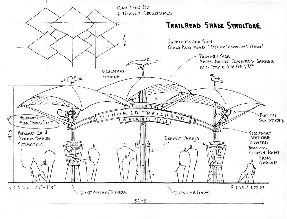 experience-design-denver-zoo-trailhead