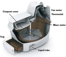 Mulltoa Biolet 25 compost toilet binnenkant