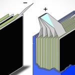 Moderne Energiespeicher statt Batterien