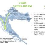Nikola Tesla Rallye durch Kroatien