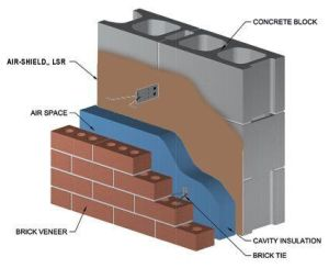 Air Barrier Systems Toronto