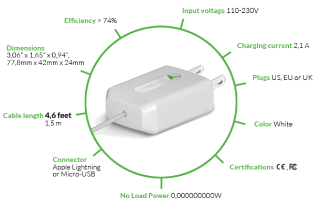 Asmo Charger Specifications
