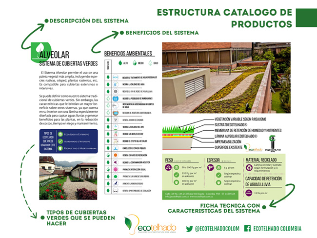ESTRUCTURACATALOGODEPRODUCTOS-ecotelhado-techos-verdes-jardines-verticales