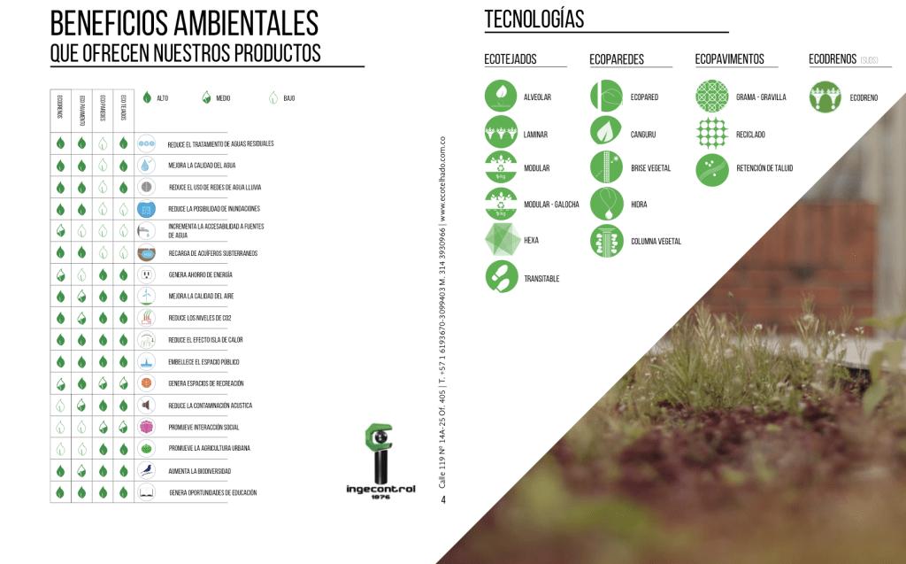 Infografia Beneficios Infraestructura Verde Urbana