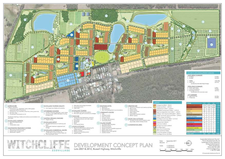 WEV_Concept Masterplan_RevF_171026_A3