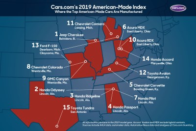cars and trucks made in america