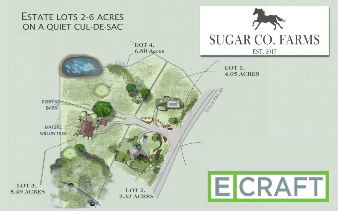BUILD TO SUIT – SUGAR CO. FARMS