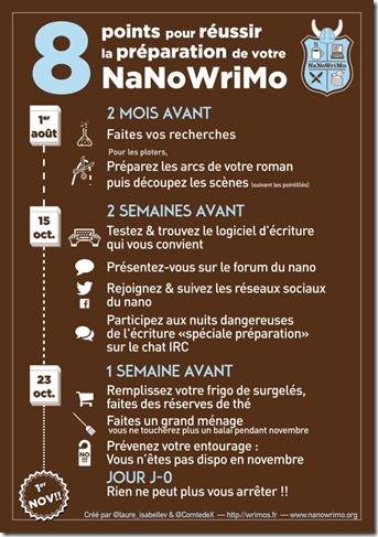infographie-NaNoWriMo-Compte-à-rebours