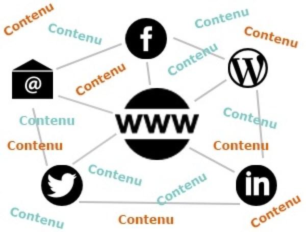 Votre communication doit se centrer sur votre site auteur
