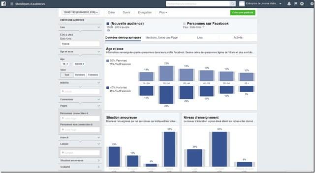 statistiques d'audience Facebook 2