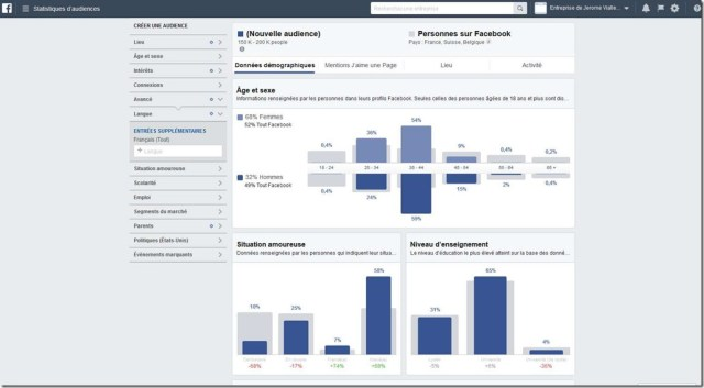 statistiques d'audience Facebook 6