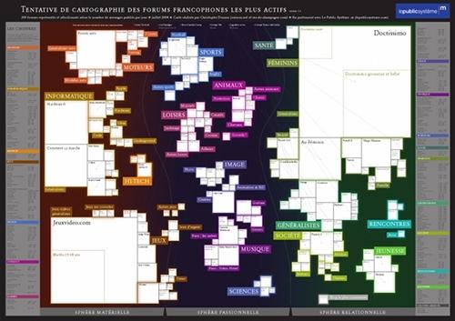 La carte web des forums : je cherche toujours un forum d'écriture dedans.