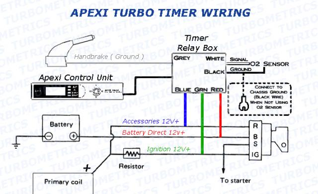 542959_cf0cd656 f0b5 4c6f 80e0 266d3895d3dd apexi avcr wiring diagram efcaviation com apexi turbo timer wiring diagram subaru at bakdesigns.co
