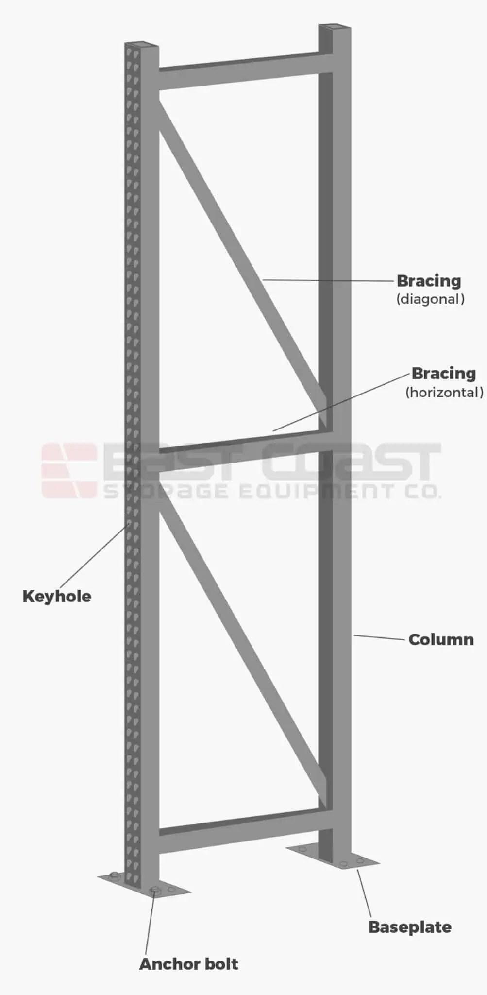 pallet rack basics upright frame