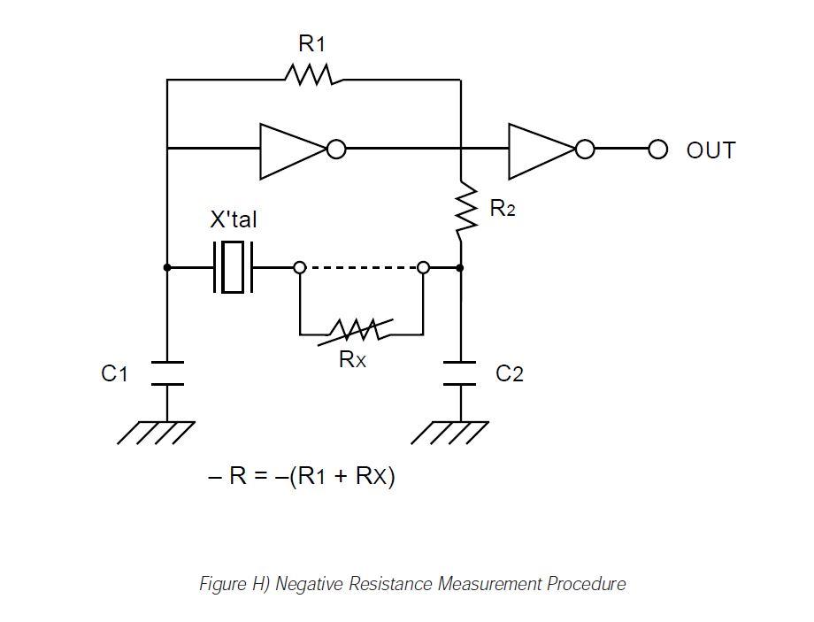 Oscillator Circuit Design Considerations