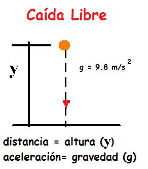 como resolver una Ecuacion Diferencial de primer orden