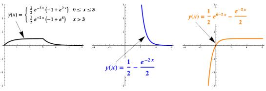 ecuacion diferencial dividida en partes con valores iniciales