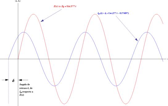 circuito electrico mixto
