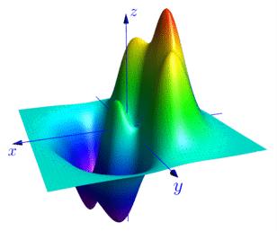 Simulacion ecuaciones diferenciales simula y grafica edo 39 s for 3d plot online
