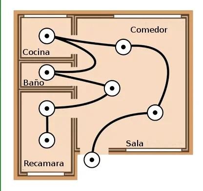 metodo de euler para ecuaciones diferenciales