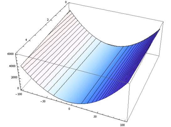 ecuaciones diferenciales exactas ejemplos