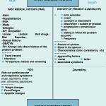 Step 2 CS Blue Sheet Memory Loss/Forgetfulness   Ecuadoctors com