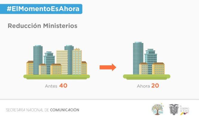 fusión de ministerios
